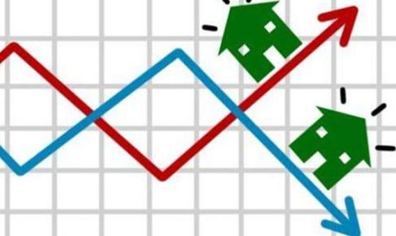 Стоимость недвижимости Испании в марте 2014