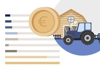 Динамика притока прямых иностранных инвестиций в экономику Испании